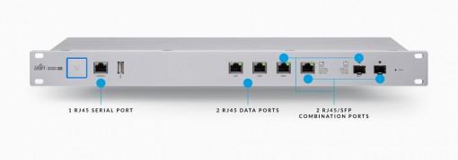 Ubiquiti usmerjevalnik UniFi Security Gateway USG-PRO-4